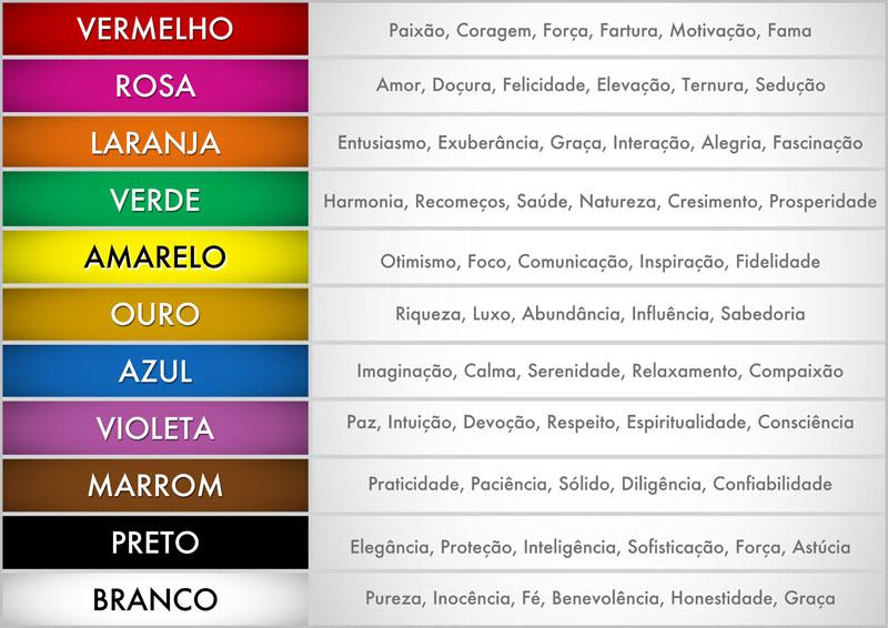 A influência das cores na Publicidade e Propaganda  ~ Cores Para Quartos Significados