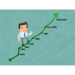 O novo consumidor brasileiro! Sua história, seu comportamento e suas mudanças.
