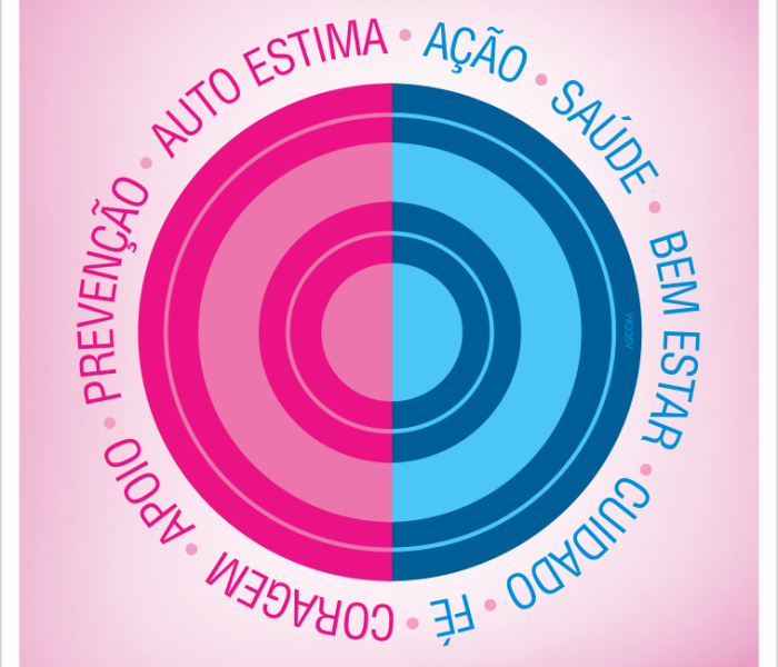 Campanhas de Marketing para Outubro Rosa e Novembro Azul.