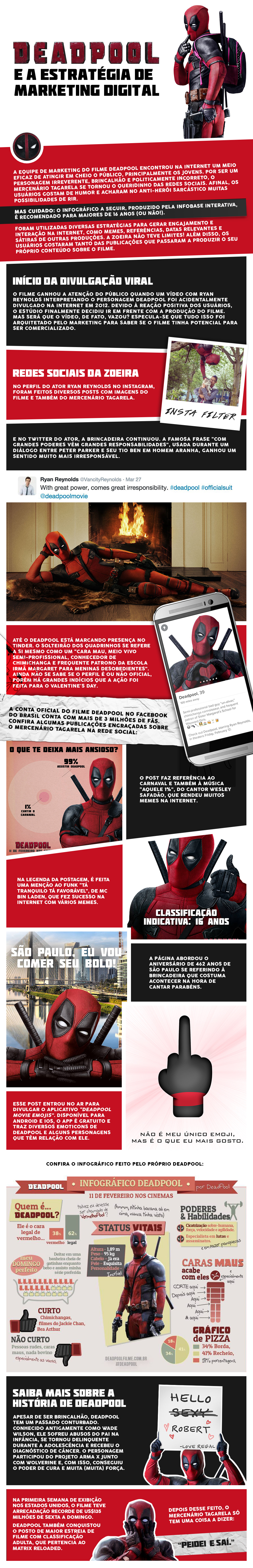 INFOGRAFICO-deadpool2_PNG